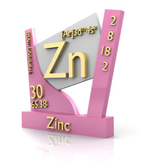 Zinc form Periodic Table of Elements - V2