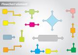 Flowchart element poster