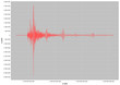 A Red earthquake Graph with scale and grid