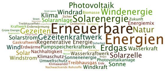 Schlagwortwolke Erneuerbare Energien