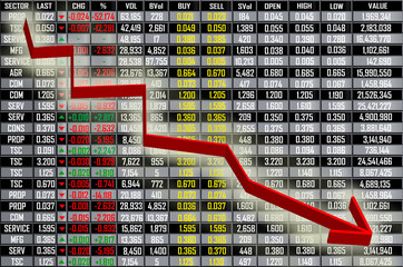 Stock Exchange Board