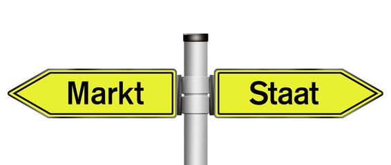 richtungsentscheidung markt staat