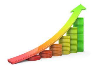 Diagramme développement croissance