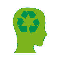 Ecological thinking # Vector