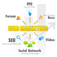 web marketing 5