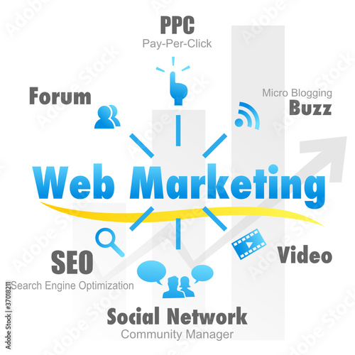 web marketing 7