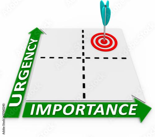 Urgency Importance Matrix - Arrow and Target