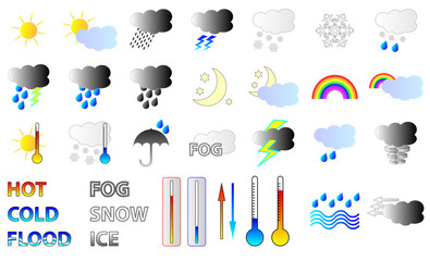 Weather forcast  Icons