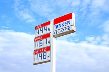 Benzin Preistafel