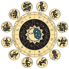horoscope in antique style