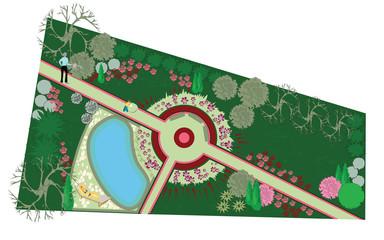 The idea of landscape gardening