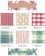 Fabric patterns chart