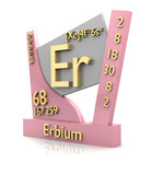 Erbium form Periodic Table of Elements - V2