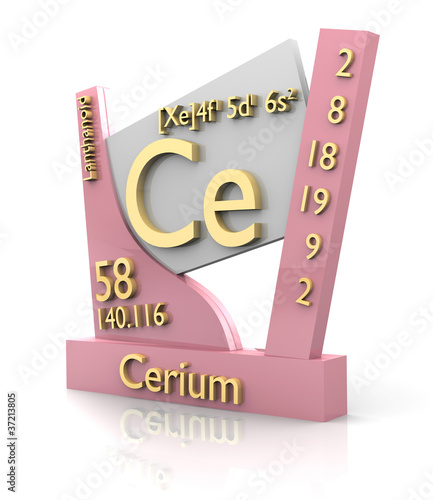 Cerium form Periodic Table of Elements - V2