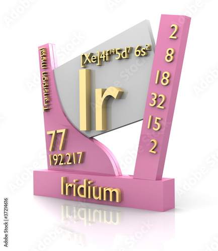 Iridium form Periodic Table of Elements - V2
