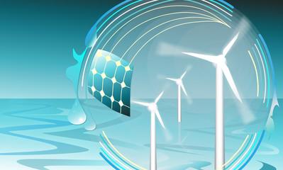 Sonnen - Wasser - Wind - Energie