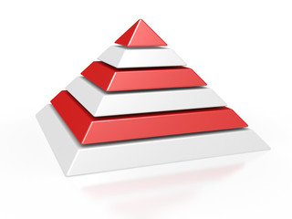 pyramid with six colored levels