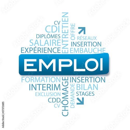 emploi, concept emploi, nuage de mots