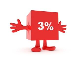 3 Percent discount happy figure