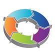 5 Arrow Process Flow
