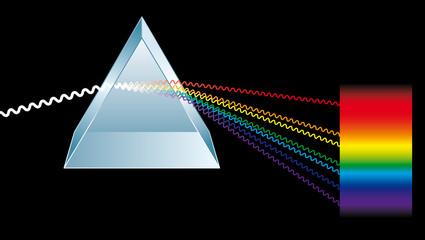 Prisma Licht Spektralfarben