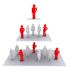 working structure - from employees to the chief