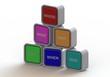 Cubes: Questions