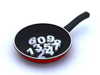 frying pan numbers