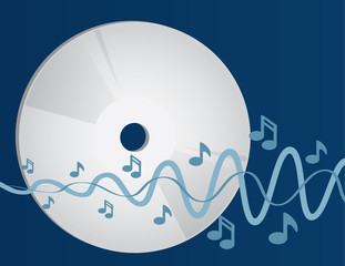 CD and music waves