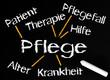 Pflege - Patient und Therapie
