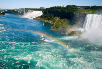 Niagara River by the Falls