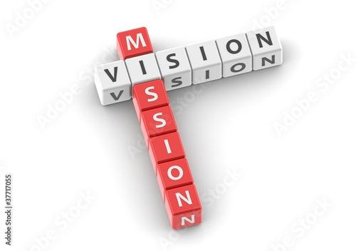 Buzzwords: Mission vision