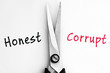 Honest and Corrupt words with scissors in middle