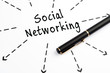 Social Networking word wih arrows and pen