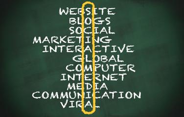 Chalkboard Social Media green
