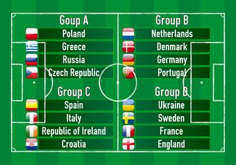 Gruppenauslösung  EM 2012