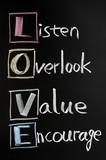 LOVE acronym, listen, overlook, value, encourage on a blackboard poster