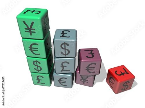 ralentissement économique mondial