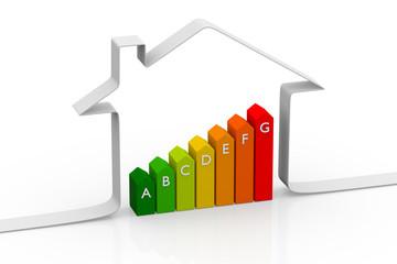 Effizienz Haus