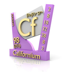 Californium form Periodic Table of Elements - V2