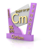 Curium form Periodic Table of Elements - V2