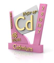 Cadmium form Periodic Table of Elements - V2