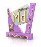 Mendelevium form Periodic Table of Elements - V2