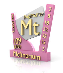 Meitnerium form Periodic Table of Elements - V2