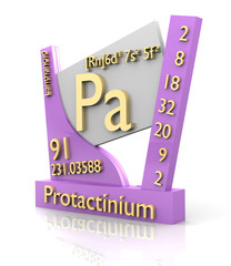 Protactinium form Periodic Table of Elements - V2