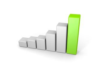 3D Graph (green)