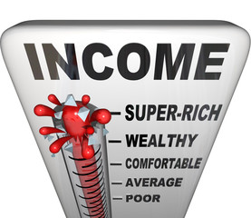 Income Thermometer Promotion Raise Wealthy Earn Money