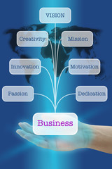 Building World Business Concept