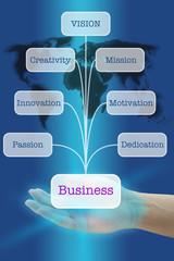 Building World Business Concept