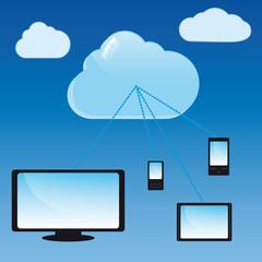 Cloud PC Technik3